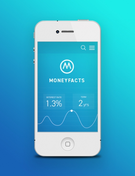 Moneyfacts | Pitch